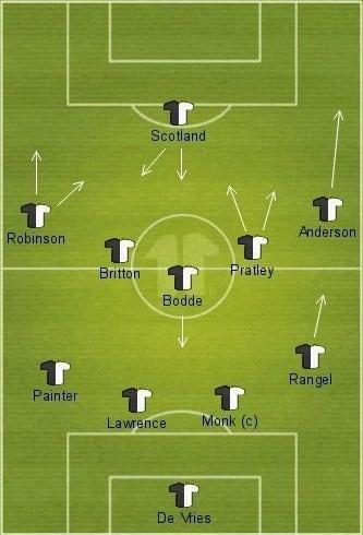 Swans-tactics