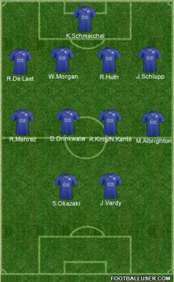 composition leicester 1
