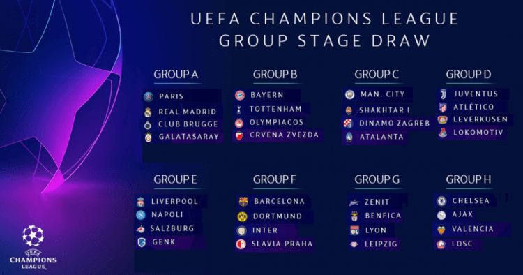 UEFA Champions League 2019/2020 - Draw, Groups and ...