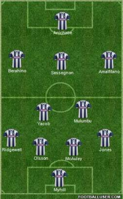 West Bromwich Albion 4-5-1 football formation