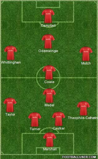 Cardiff City 4-1-4-1 football formation