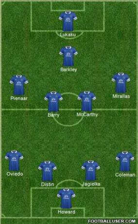 Everton 4-4-1-1 football formation