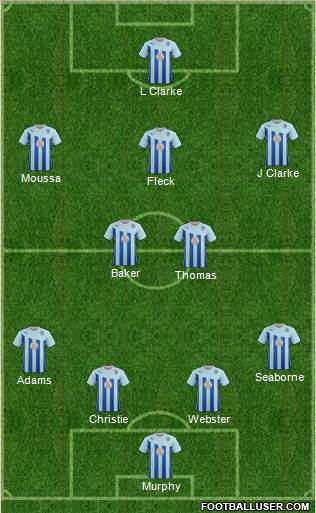 Coventry City 4-2-3-1 football formation