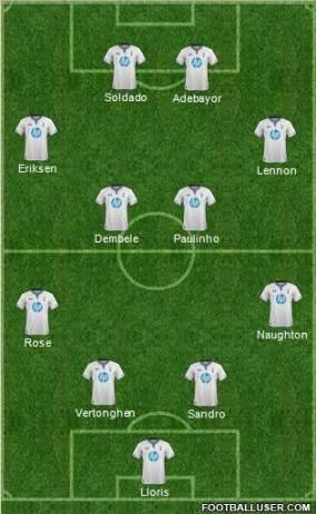 Tottenham Hotspur 4-4-2 football formation