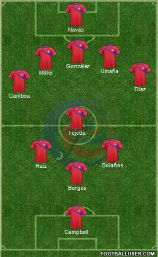 Costa Rica 5-4-1 football formation