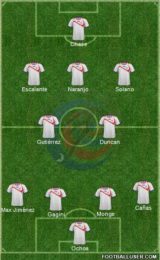 Costa Rica 4-2-3-1 football formation