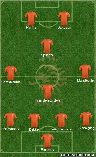 Holland 4-1-3-2 football formation
