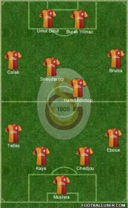 Galatasaray SK 4-4-2 football formation