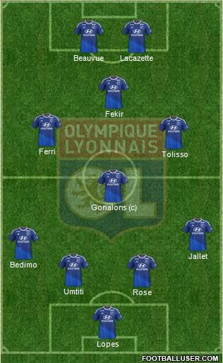 Olympique Lyonnais 4-4-2 football formation