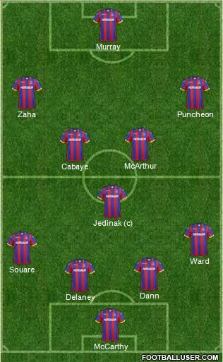 Crystal Palace 4-3-3 football formation