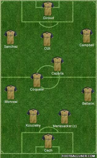 Arsenal 4-2-3-1 football formation