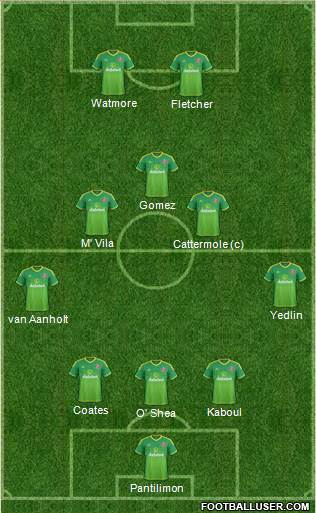 Sunderland 3-5-2 football formation