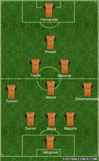 Hull City 4-5-1 football formation