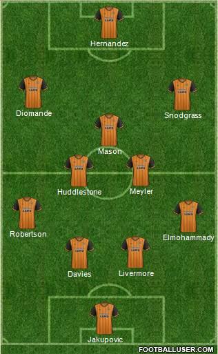 Hull City 4-2-3-1 football formation