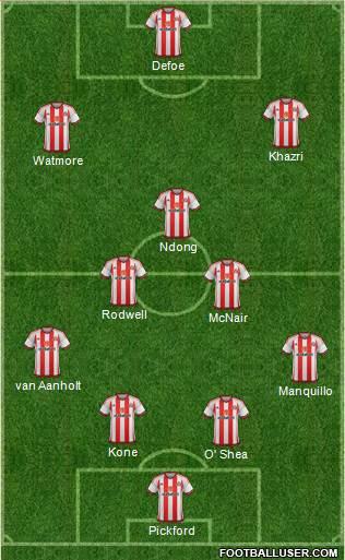 Sunderland 4-2-3-1 football formation