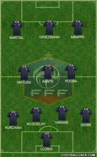 They won the 2018 world cup in russia, making it their second world cup title. France National Teams Football Formation