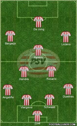 PSV 4-2-3-1 football formation