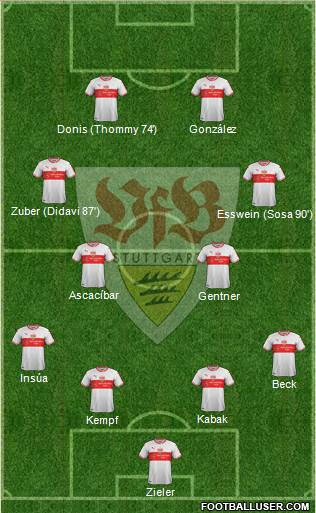 VfB Stuttgart 4-4-2 football formation