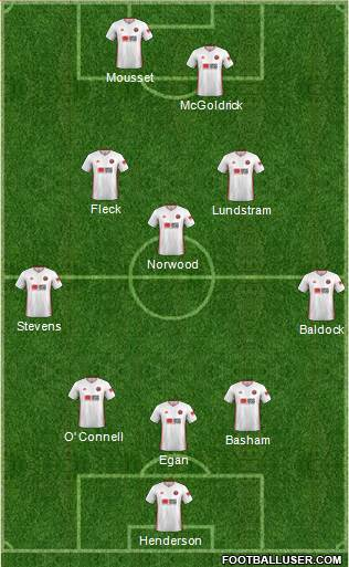 Sheffield United 3-5-2 football formation