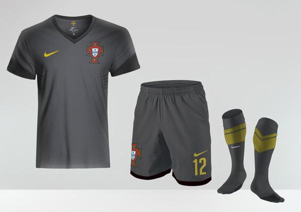 Kit of Goalkeeper