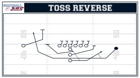 Toss Reverse