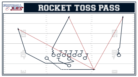 Rocket Toss Pass