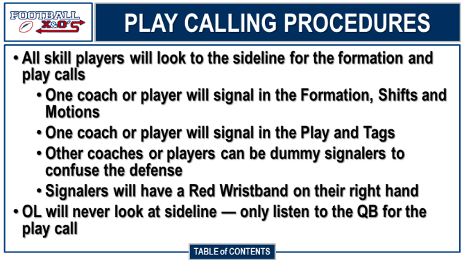 Offense Play Call Procedures