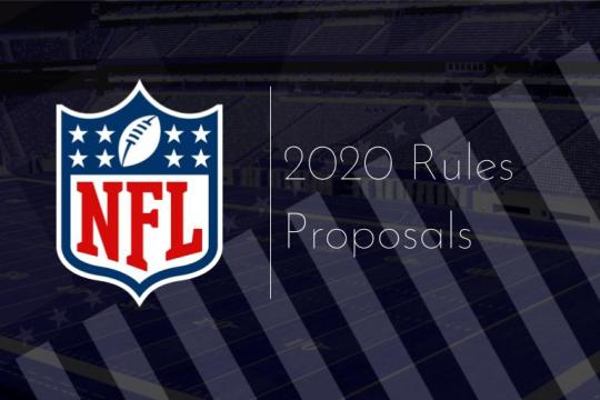 2020 rules proposals