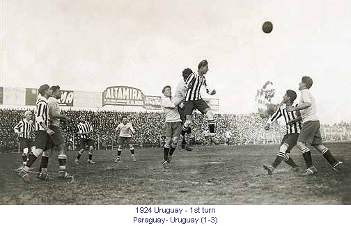Image result for copa america 1924