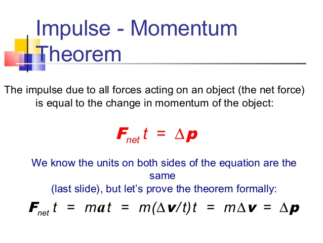 impulse momentum relationship is a direct result of how person