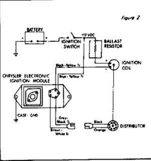 87 Gmc Sierra Fuse Box Gmc Auto Wiring Diagram