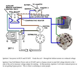 HEI Conversion wiring question | For A Bodies Only Mopar Forum