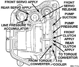 Your 'Guide' to the 727904 transmission | For B Bodies Only Classic Mopar Forum