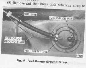 fuel tank sending unitfuel gauge ground strap | For B Bodies Only Classic Mopar Forum