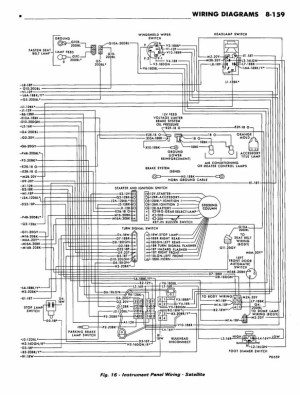 72 standard dash wiring diagram | For B Bodies Only