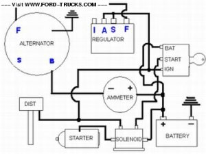 1971 Ford F100 4x4Charging System Diagram