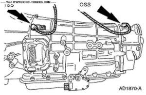 ABS light still onVSS brand new!!  Ford Truck
