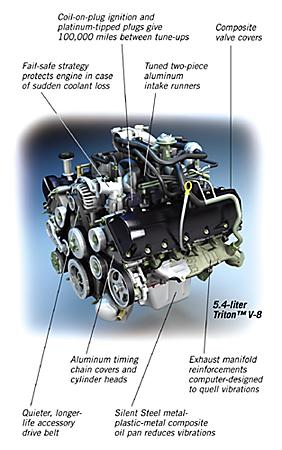 5.4L Triton V-8