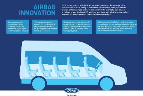 FordTransit_AirbagInnovation