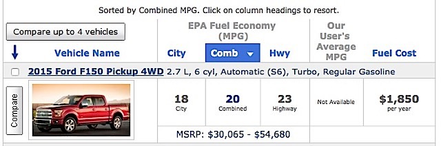 EPA Fuel Economy F-150