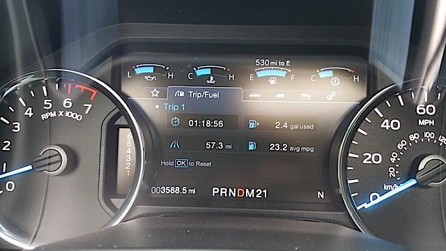 2015 Ford F-150 Platinum 35L EcoBoost Test
