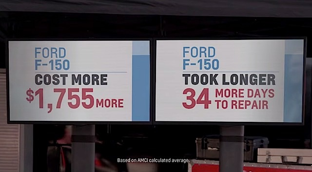 Chevrolet Repair Cost vs Ford