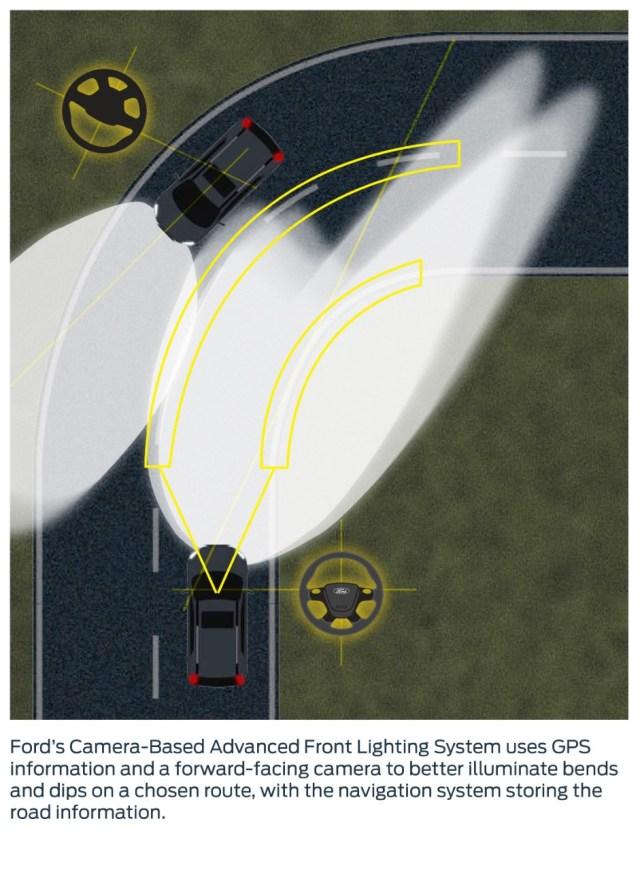 camera-based_advanced_front_lighting_02