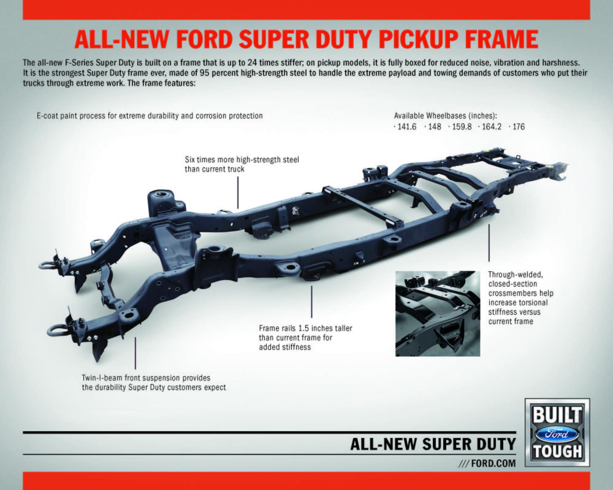 The Backbones of the 2017 Ford Super Duty Trucks - Ford-Trucks.com