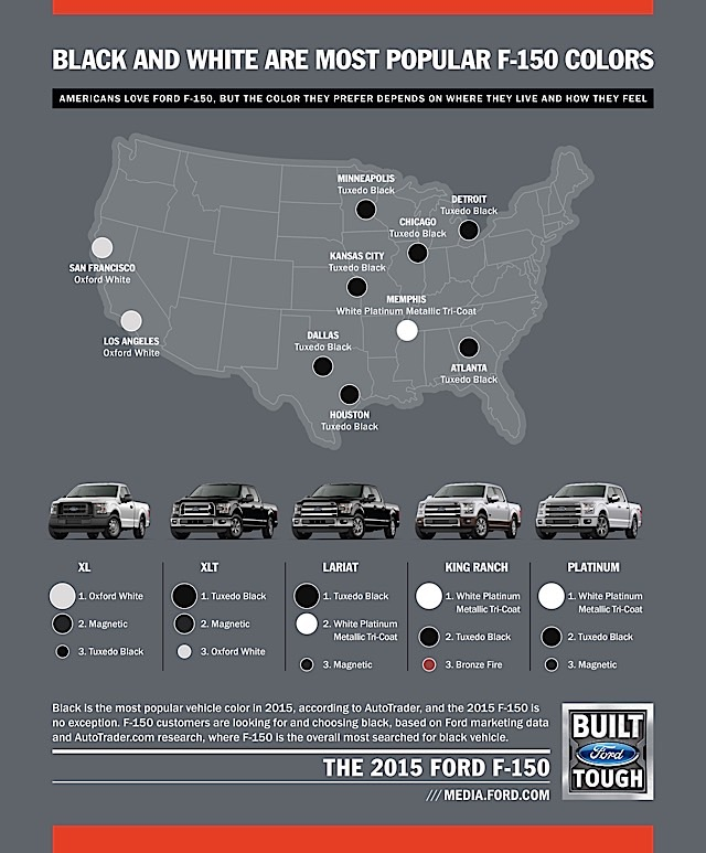 Black and White are the Most Popular F-150 Colors Infographic