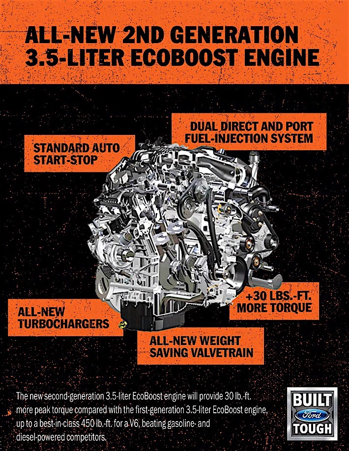 3.5L EcoBoost engine infographic