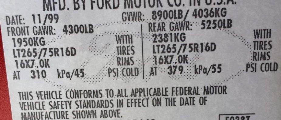 Ford Door Sticker