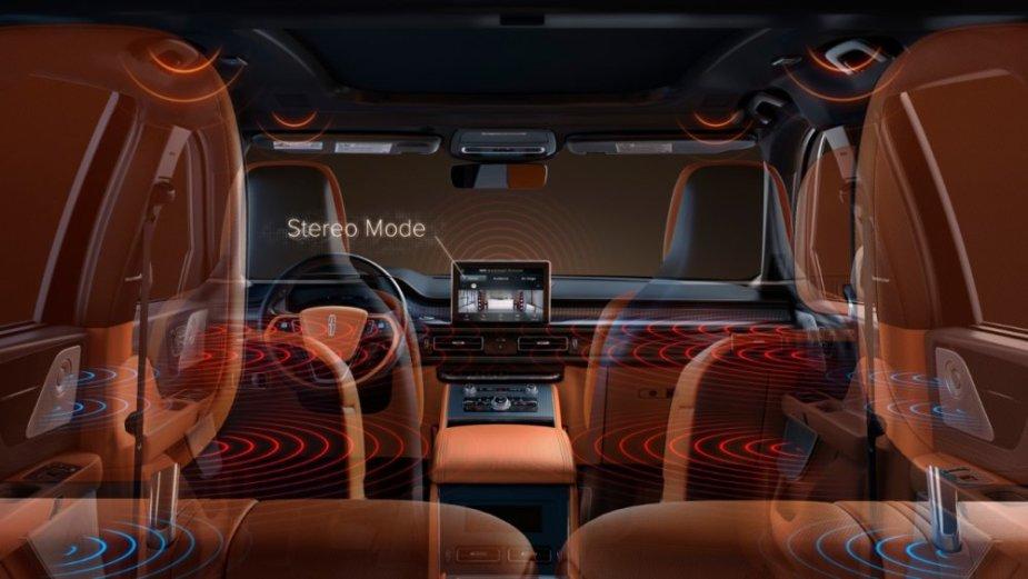 Lincoln Aviator Sound Mode