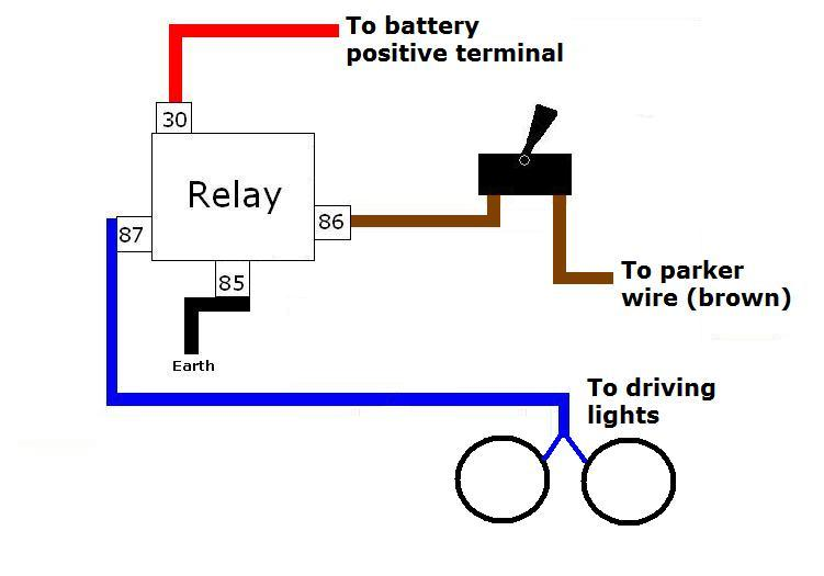 AU_Fog_Lights_wiring?resize=665%2C465 driving light wiring diagram narva wiring diagram narva ultima 175 wiring diagram at sewacar.co
