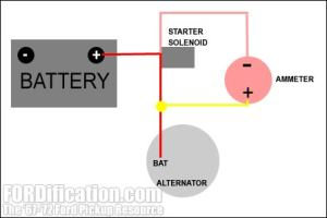 Factory Ammeter Wiring  FORDification